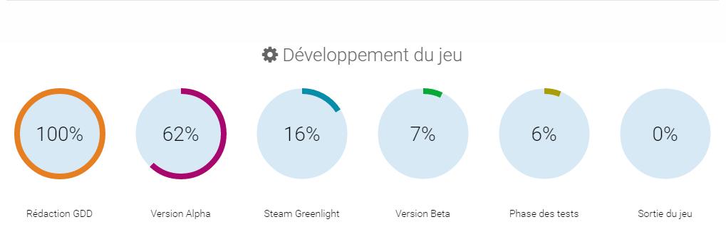 developpement-de-huge-bang-bang