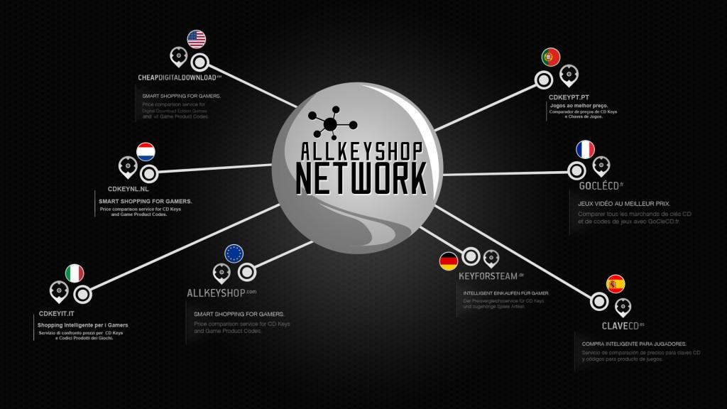 Allkeyshop Network