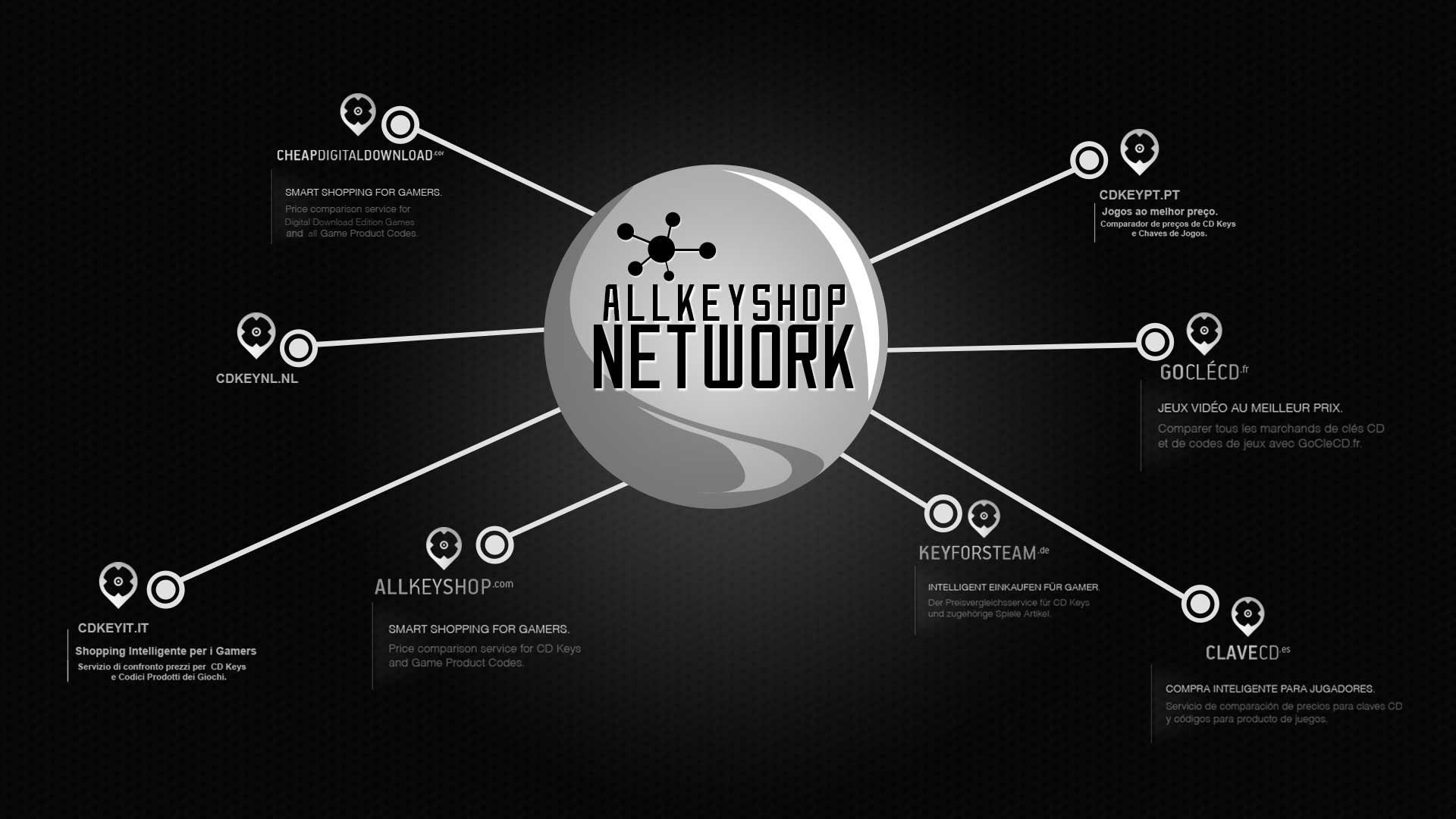 Top 20 jeux vidéos 2015 de Allkeyshop Network!