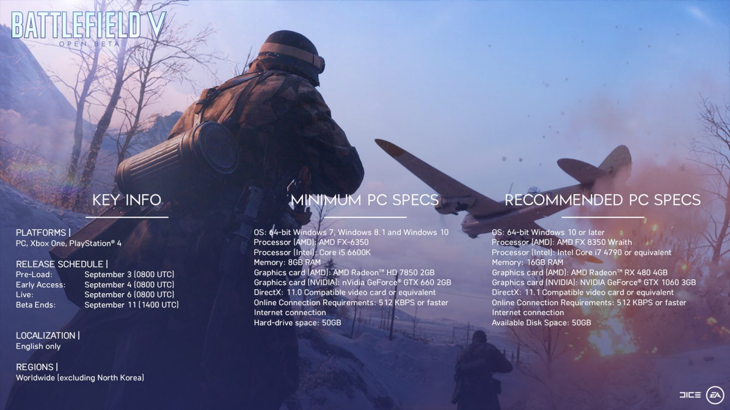 Battlefield 5 Open Beta System Requirements
