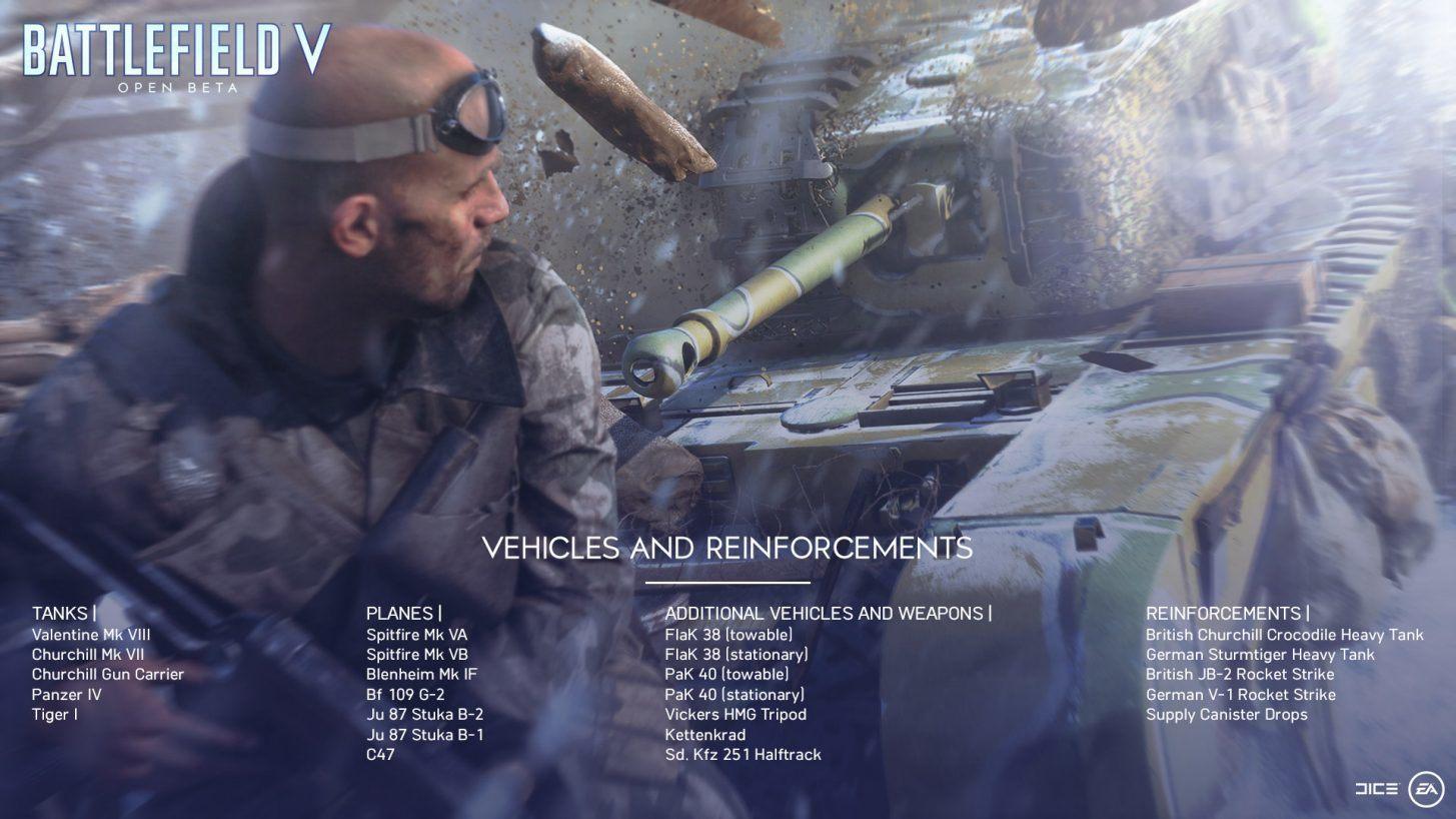 Battlefield 5 Open Beta Vehicles and Reinforcements