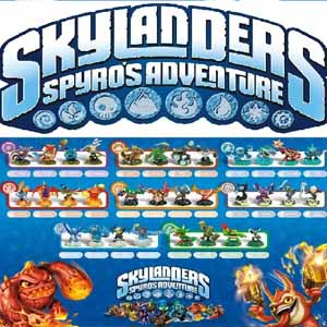 Acheter Skylanders Spyros Adventure Nintendo 3DS Download Code Comparateur Prix