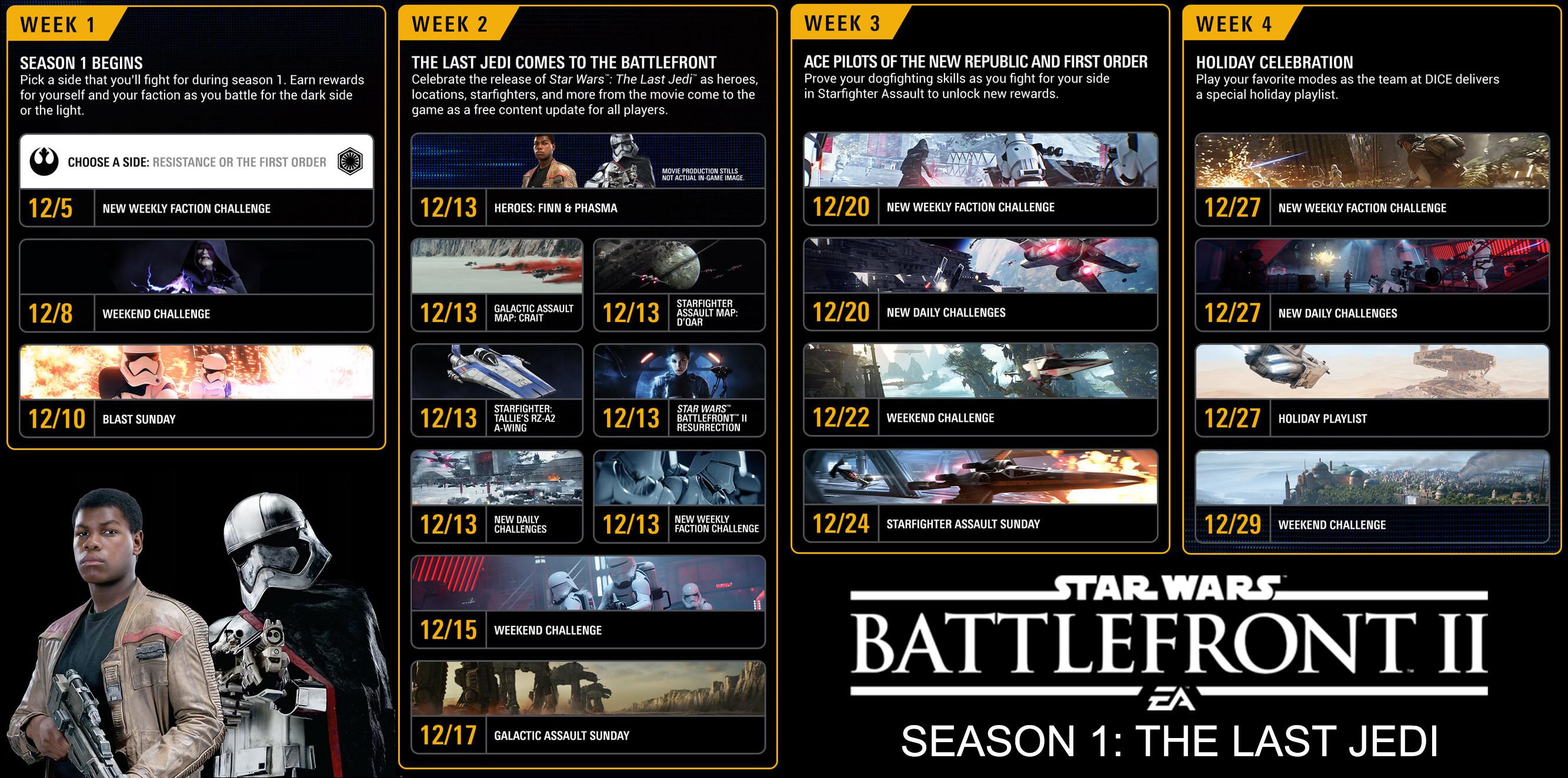 Star Wars Battlefront 2 Season 1: The Last Jedi