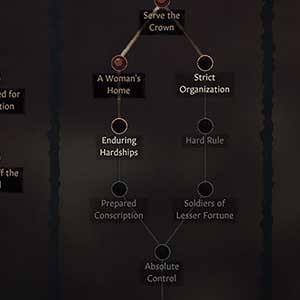 Crusader Kings 3 Arbre de compétences martiales