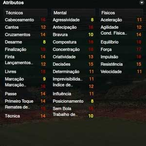 Football manager 2012 Statistiques