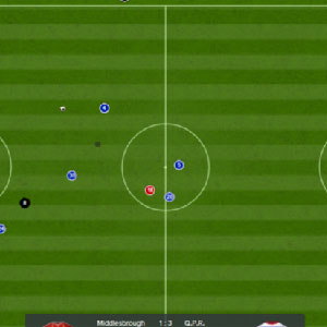Football Manager 2017 Tactiques