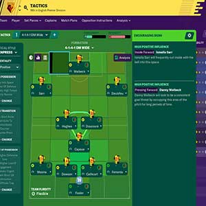 Football Manager 2020 Tactique