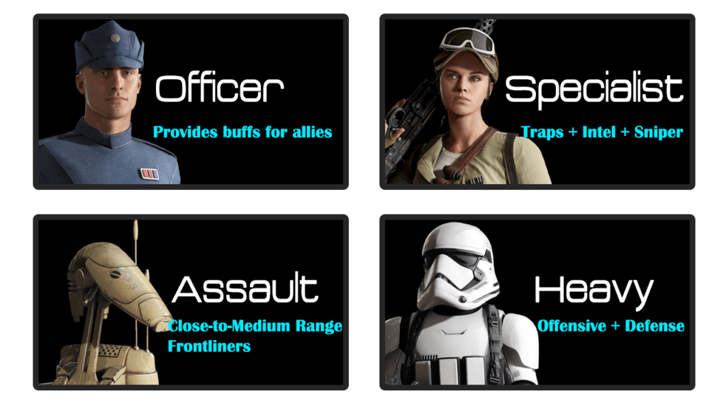 Star Wars Battlefront 2: Multiplayer Classes