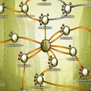 Urban Empire Arbre de technologie